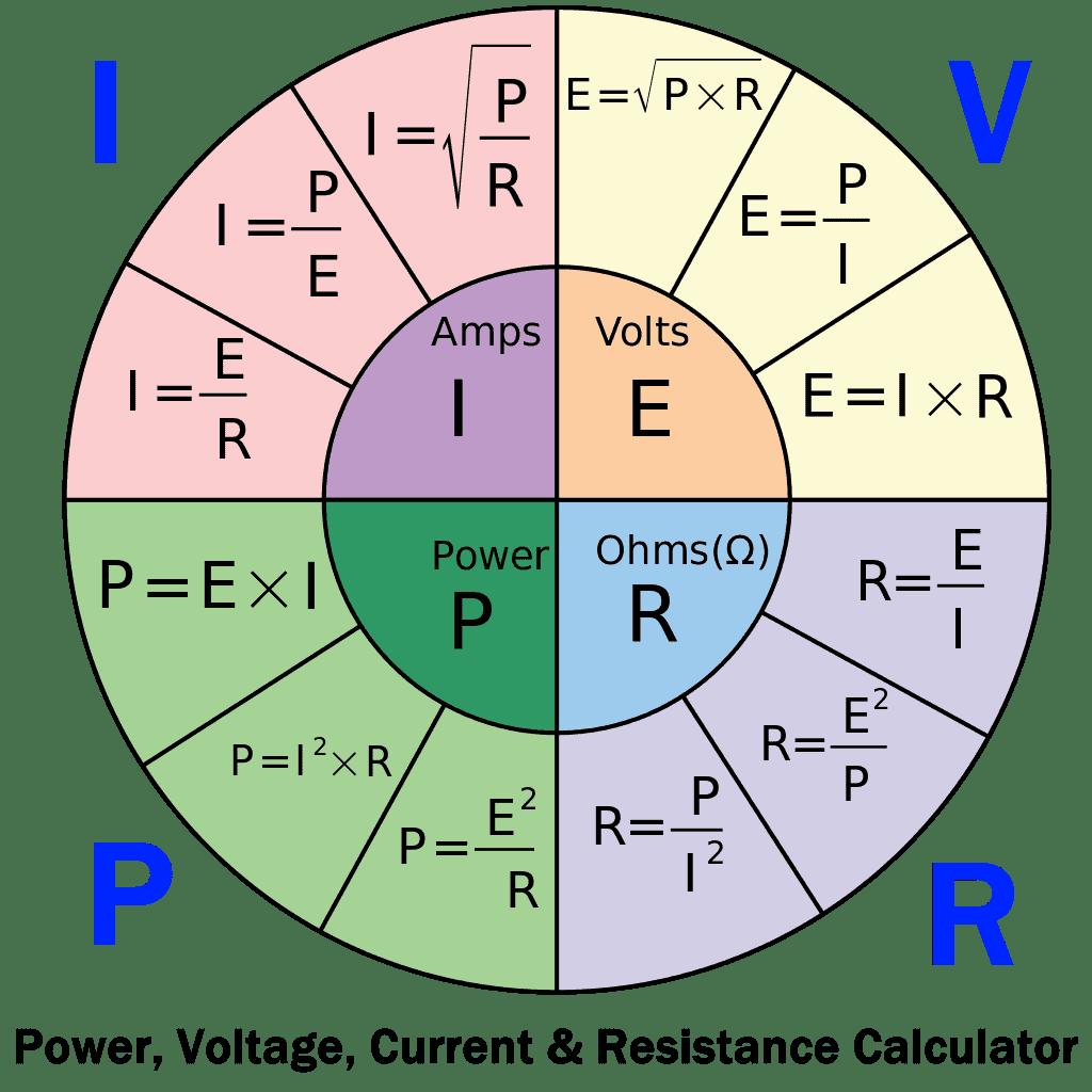 Power Resistor Voltage Equation