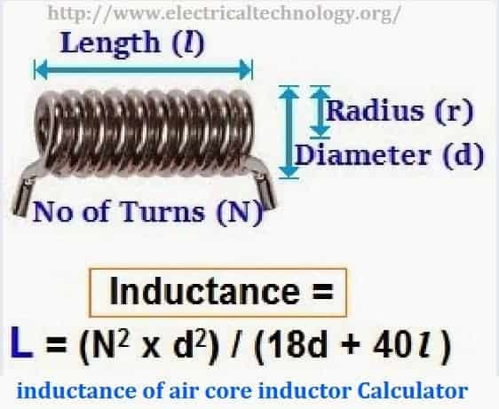 Inductance Of Air Core Inductor Calculator