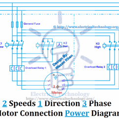 2 Speed Motor Wiring Diagram 1997 Mitsubishi Mirage Stereo Speeds 1 Direction 3 Phase Power And Control Diagrams