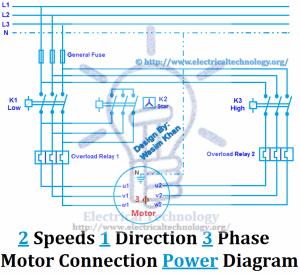 2 Speeds 1 Direction 3 Phase Motor Power and Control Diagrams