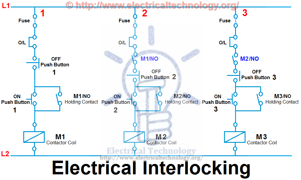 motor control wiring diagram symbols 6 way rv plug what is electrical interlocking power diagrams click image to enlarge system