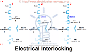 What is Electrical Interlocking  Power & Control Diagrams
