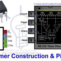 Simple Relay Circuit Diagram Two Switch Light Wiring 555 Timer - Types, Construction, Working & Application Block