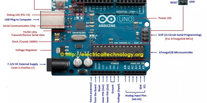 Ac Motor Wiring A Ground Arduino Programming What Is Auruino And How To Program It