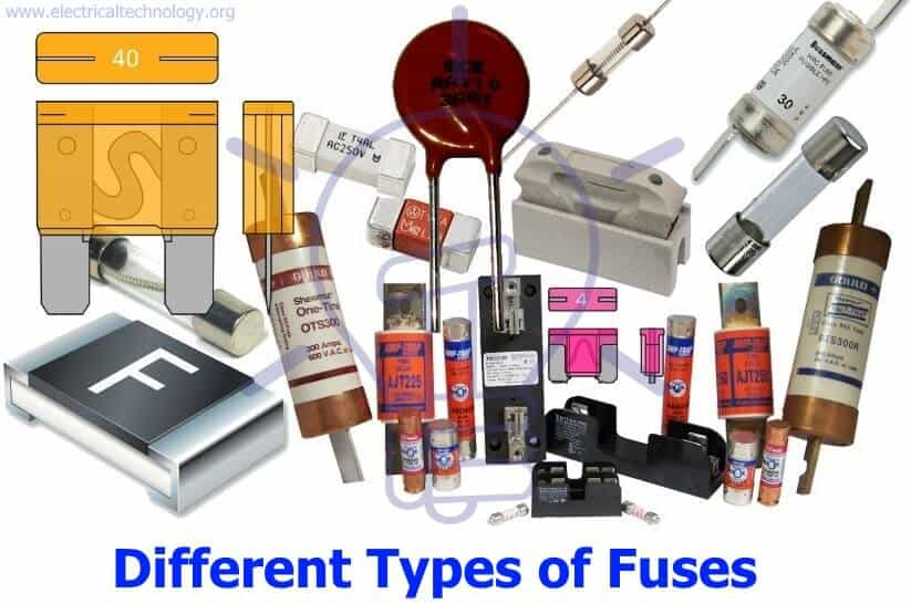 100 Amp Cartridge Fuse Box Fuse And Types Of Fuses Construction Operation