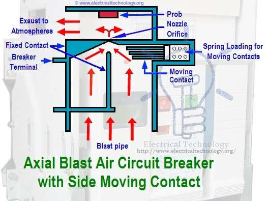 house wiring diagram in hindi 2002 ford taurus air circuit breaker - types of acbs, construction, operation & applications