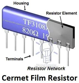 Image result for cermet oxide resistor