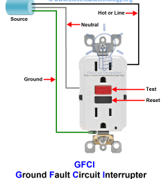 gfci ground fault circuit interrupter types working applications rh electricaltechnology org frequency converter wiring diagram electrical service panel  [ 1236 x 1380 Pixel ]