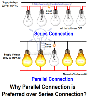 How To Wire Lights in Parallel? Switches & Bulbs