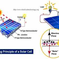 Photoelectric Cell Wiring Diagram Power Window Relay How To Make Simple Solar Cell? Working Of Photovoltaic