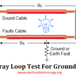 3 Types Of Faults Diagram Dog Nail How To Locate In Cables? Cable