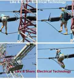 czech girl climbs 40 foot electricity tower after smoking weed electrical engineering hopes and reality funny [ 1120 x 715 Pixel ]