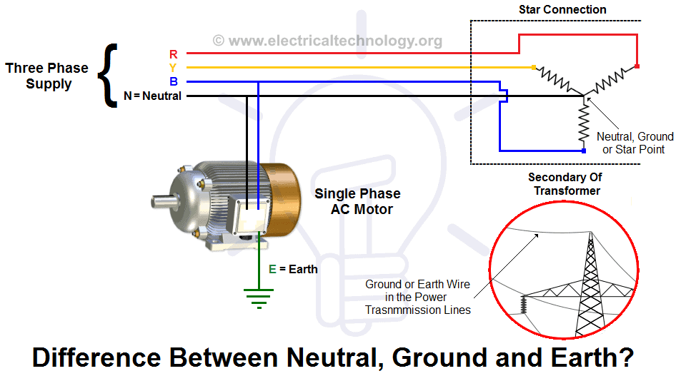 4 Prong Dryer Plug Ul Wiring Diagram What Is The Difference Between Neutral Ground And Earth