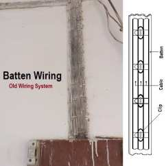 Types Of Electrical Wiring Diagrams 4 Way Light Switch Diagram Systems And Methods Batten System Old