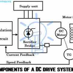 Full Wave Bridge Rectifier Wiring Diagram Ford Focus Zetec Engine Dc Drives – Working & Classification Of Electrical