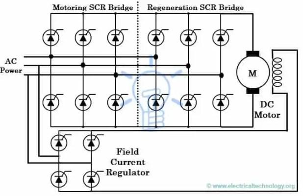 Dc Motor Ac Power Automotivegarage Org