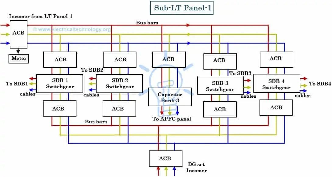 [TBQL_4184]  Dg Panel Wiring Diagram   Dg Panel Wiring Diagram      Wiring Diagram