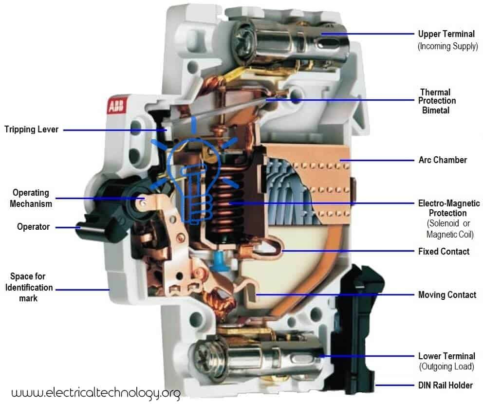 hight resolution of construction parts of mcb miniature circuit breaker