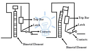 MCB (Miniature Circuit Breaker), Construction, Working