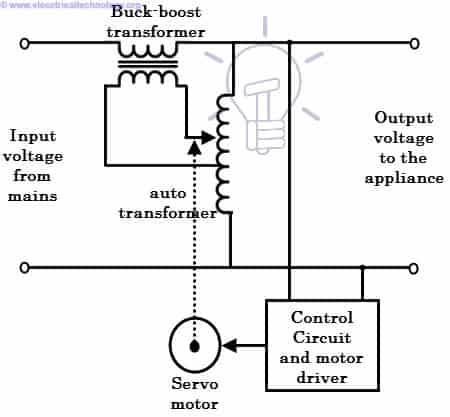 transformer diagram and how it works minn kota trolling motor plug receptacle wiring what is voltage stabilizer types of stabilizers servo controlled working circuit