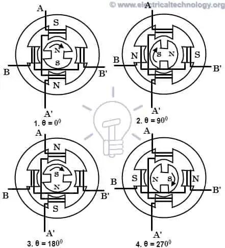 Weg Magnetic Motor Starter Wiring Diagram