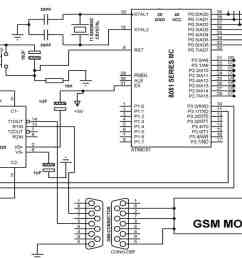 gms modem circuit working of gsm module  [ 1054 x 751 Pixel ]