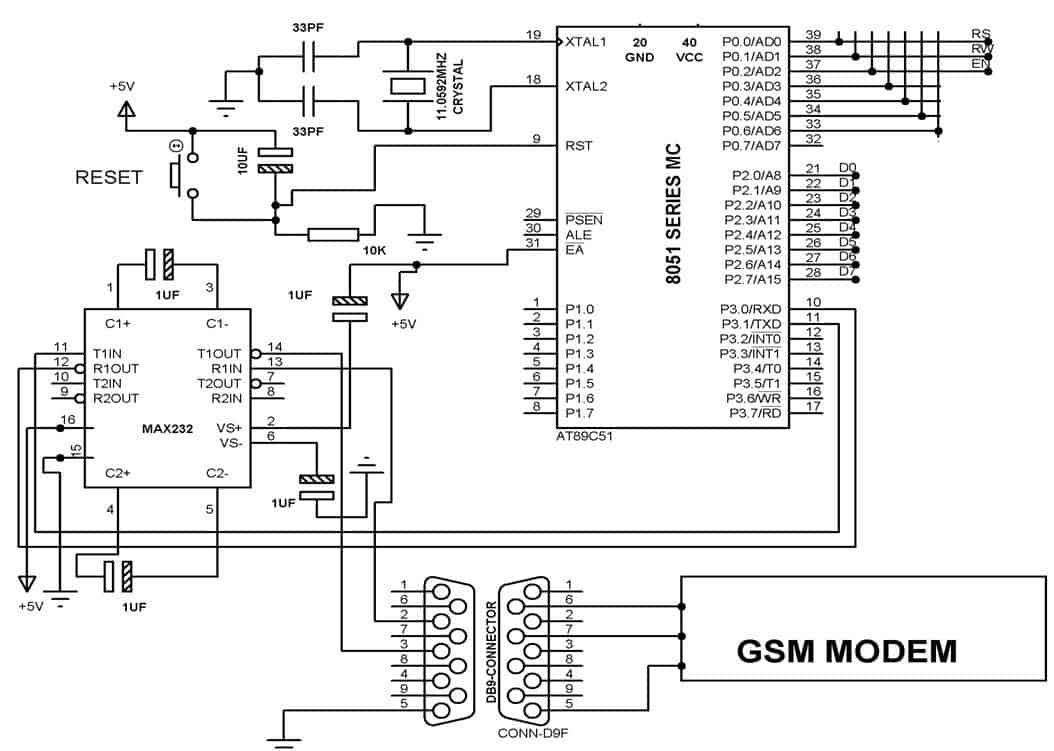 hight resolution of gms modem circuit working of gsm module