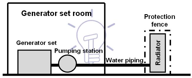 [44+] Emergency Generator Schematic Diagram