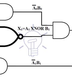 2 bit comparator using discrete logic gates  [ 1363 x 595 Pixel ]