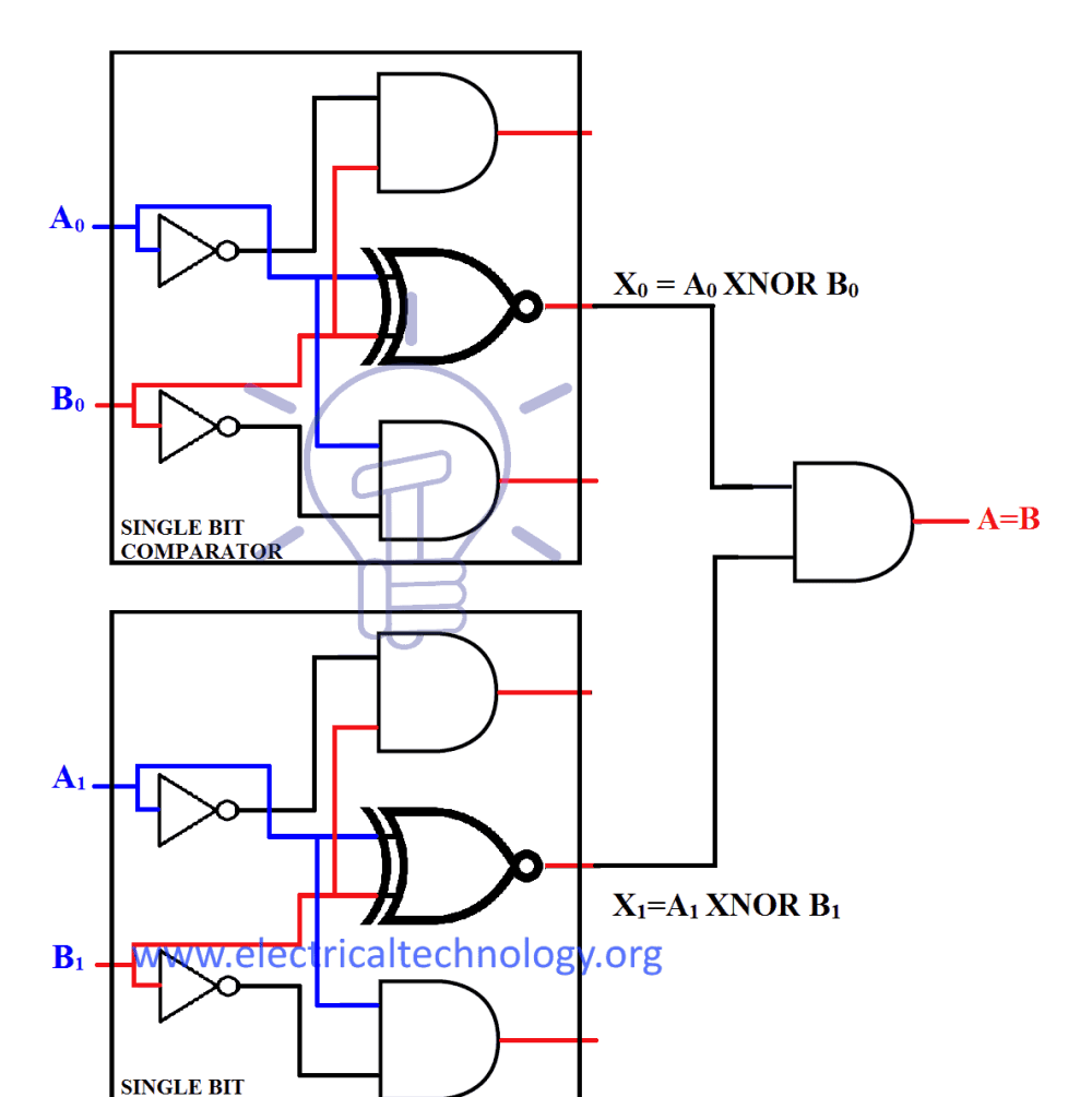 medium resolution of 4 bit comparator logic diagram