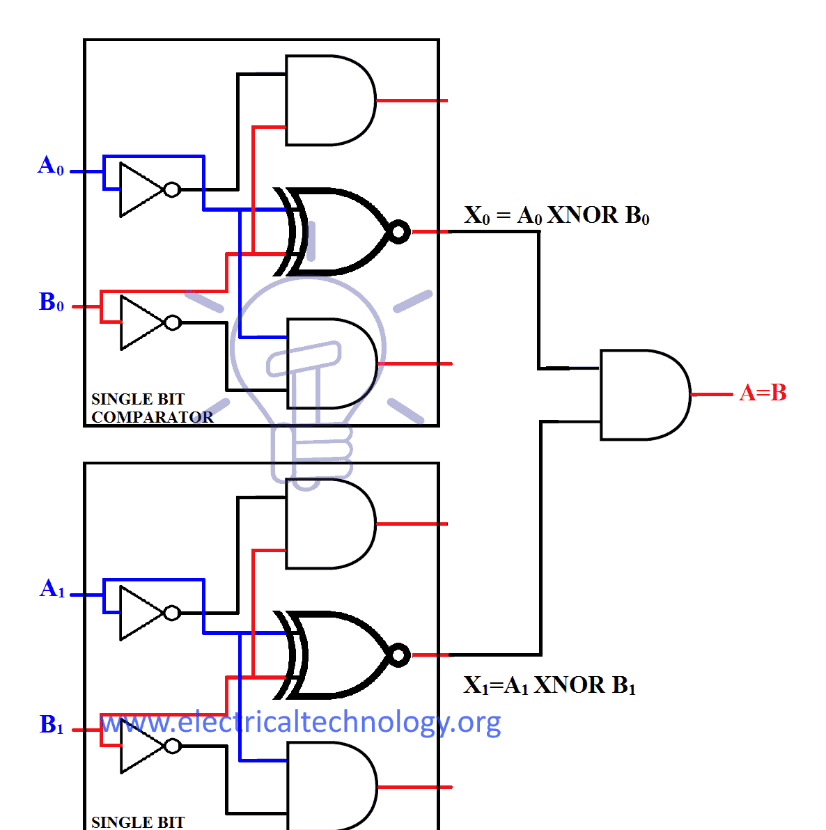 hight resolution of 4 bit comparator logic diagram