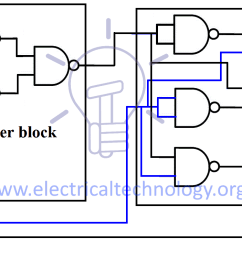 in nand half adder carry out schematic carry out has been inverted at the end we will bypass the inverter and feed it to nand gate as shown in the  [ 1943 x 750 Pixel ]