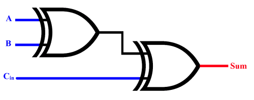 small resolution of schematic diagrams of full adders