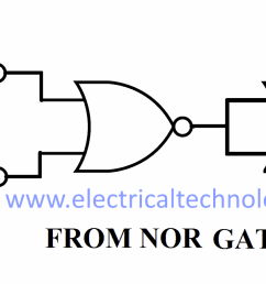 nand gate function from nor gate [ 1596 x 640 Pixel ]