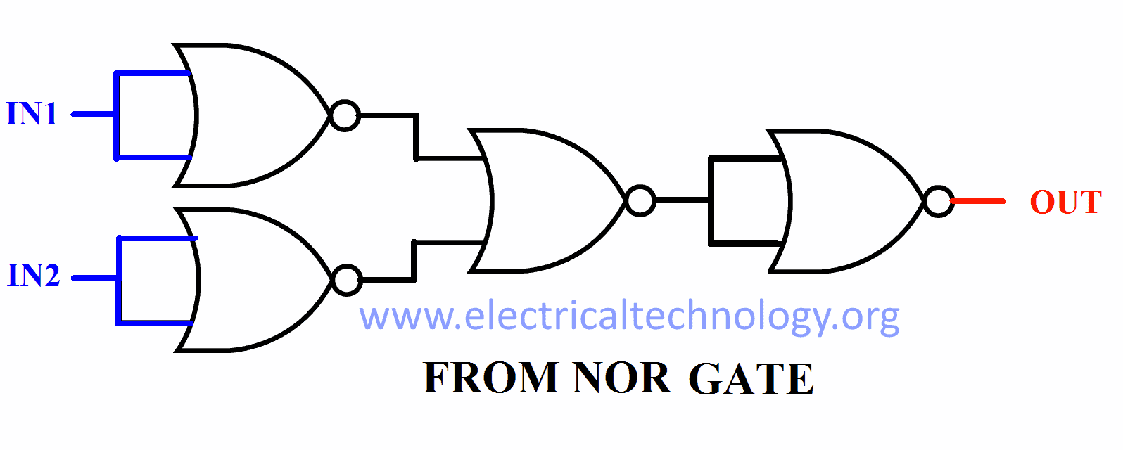 hight resolution of nand gate function from nor gate