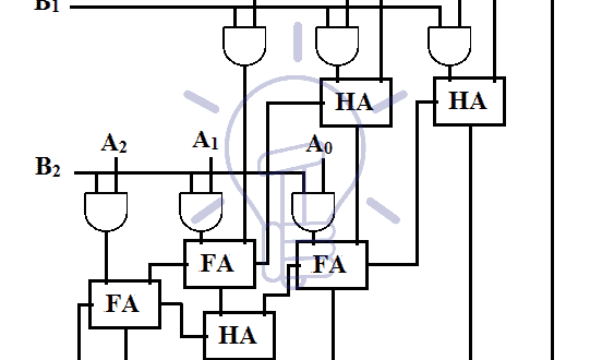 binary subtractor electronics post