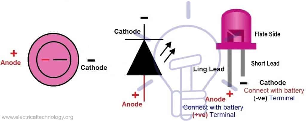 Led Light Emitting Diodes Circuits Electronics Tutorial And