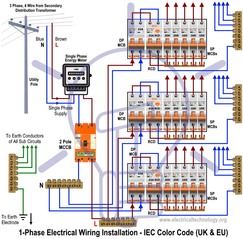 Wiring Diagram Electric 1 Phase