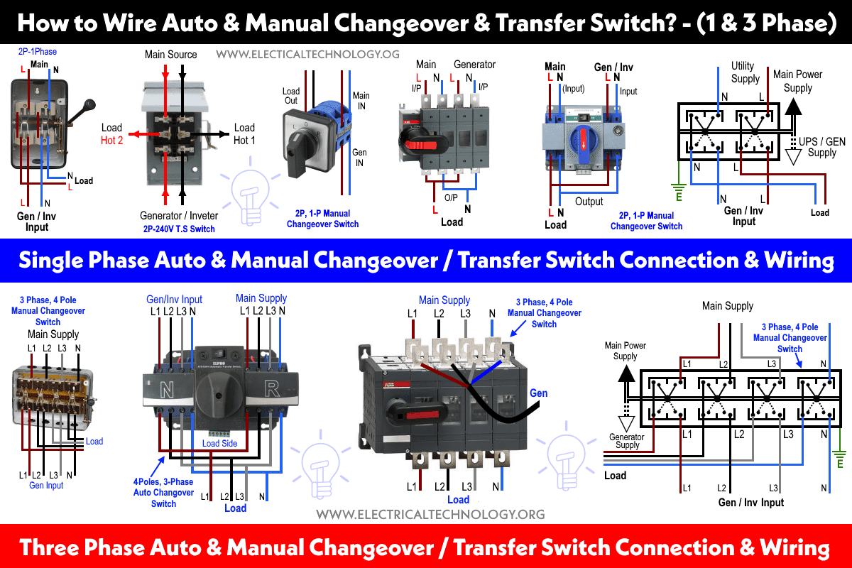 how to wire a generator transfer switch diagram wiring position meriva b diagrams auto manual changeover 1 3 phase automatic