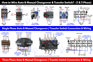 How to Wire Auto & Manual Changeover & Transfer Switch