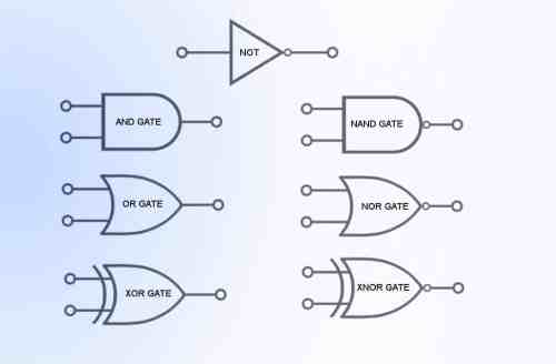 small resolution of  boolean logic and basic logic gates