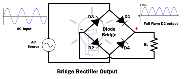 Bridge Rectifier Output