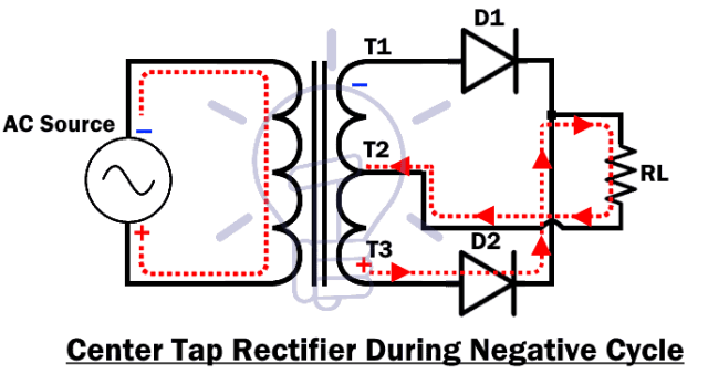 Center Tap Rectifier During Negative Cycle