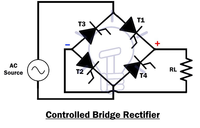 What Is Rectifier? Types of Rectifiers, Operation and