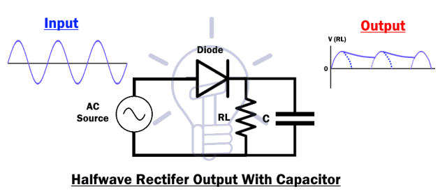 Half Wave Rectifier Output with Capacitor