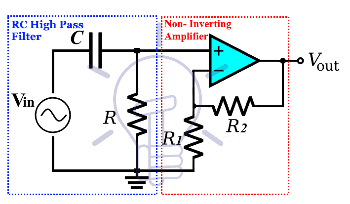 Op Amp High Pass Filter Active High Pass Circuit Radioelectronics