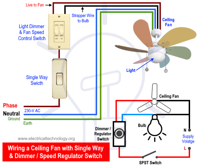 ceiling fan switch schematic  honda ct90 wiring harness for