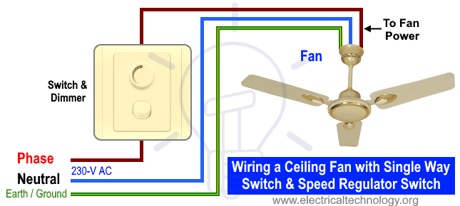 how to wire a ceiling fan dimmer switch and remote control