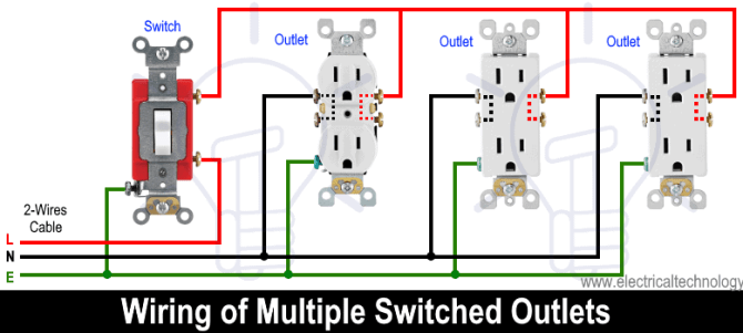 how to wire an outlet receptacle socket outlet wiring diagrams