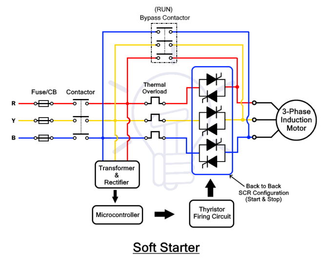 control wiring diagram of soft starter  wiring diagram